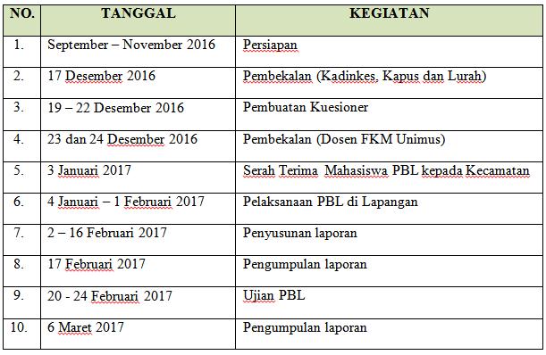jadwal pbl 2017
